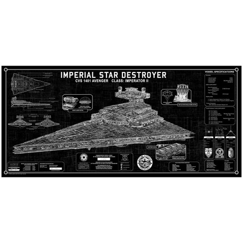 Star Wars Imperial Star Destroyer Framed Spec Plate