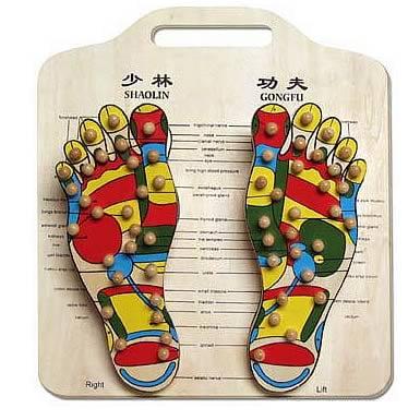 Foot Reflexology Board