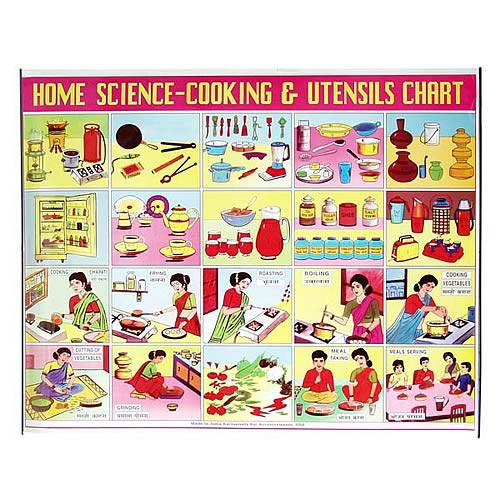 Home Science-Cooking and Utensils Chart Hanging Banner
