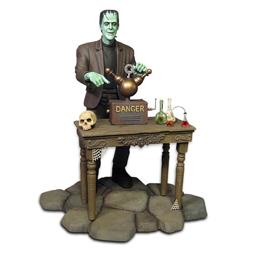 The Munsters Herman Munster 1:10 Model Kit