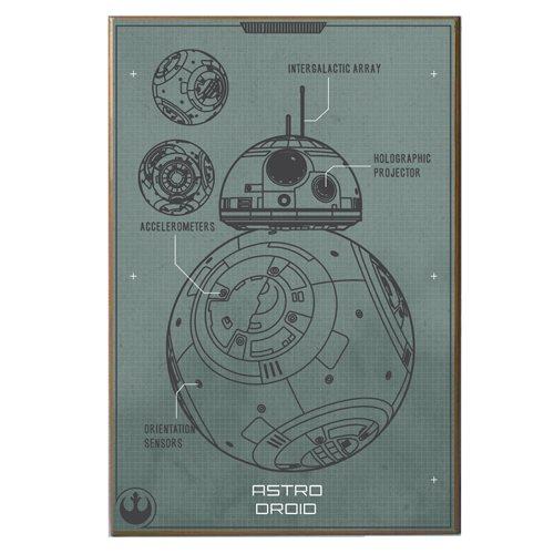 Star Wars BB-8 Schematic Wood Wall Art