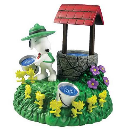Peanuts Snoopy Well Bank