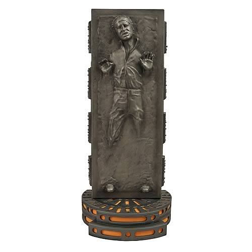 How Much Is Han Worth?