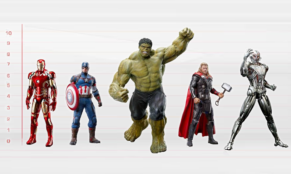 Avengers Age of Ultron Size Chart